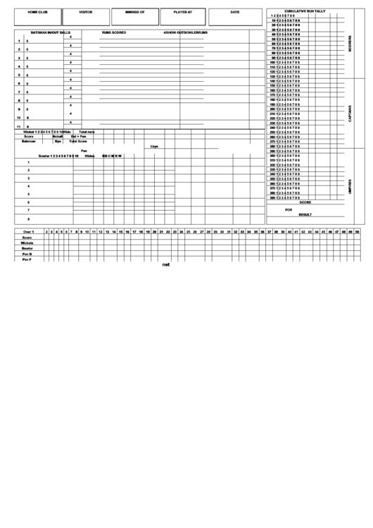 Cricket Scorecard Template