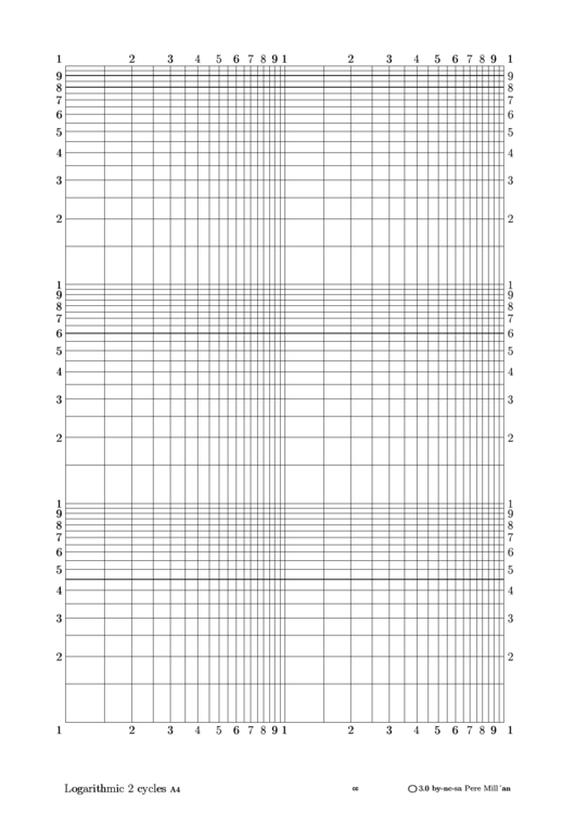 Logarithmic Graph Paper Template Printable pdf