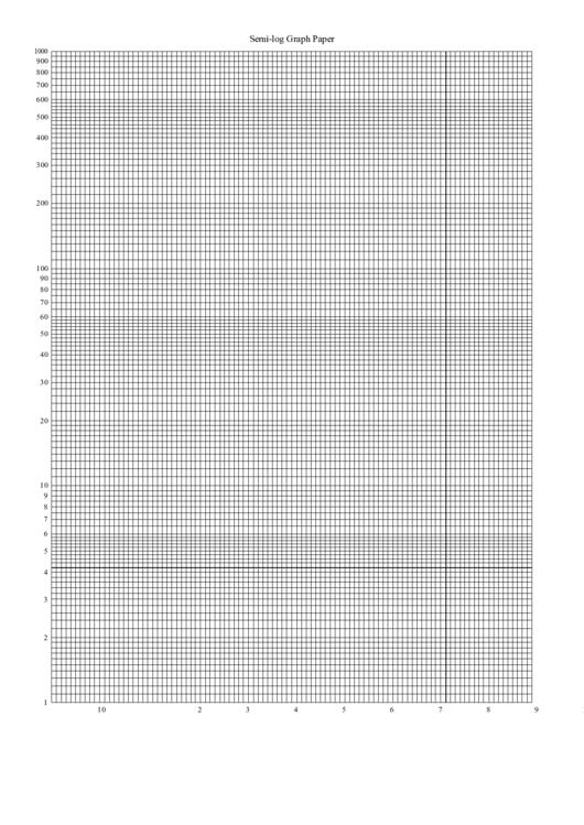 Semi-Log Graph Paper Template Printable pdf