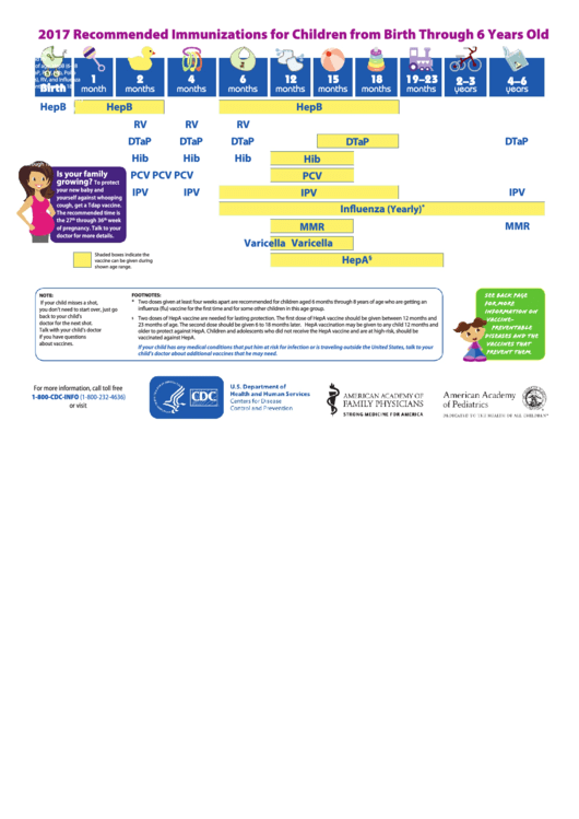 Recommended Immunizations For Children From Birth Through 6 Years Old Printable pdf
