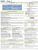 Ospf Cheat Sheet