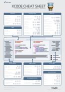 Xcode Cheat Sheet Git