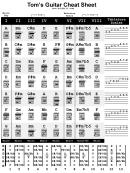 Guitar Cheat Sheet