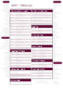Asp Vbscript Cheat Sheet