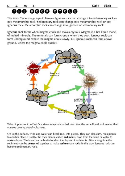 The Rock Cycle Worksheet - Nidecmege