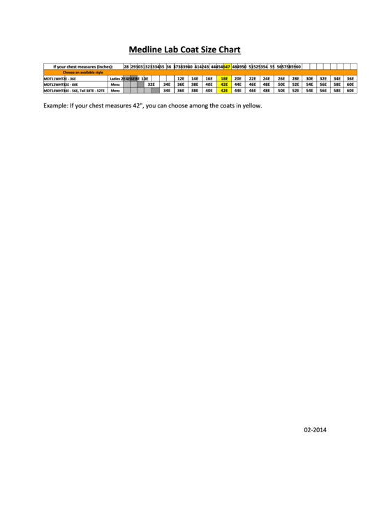 Medline Lab Coat Size Chart