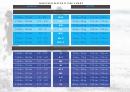 Nineteen Wetsuit Size Chart