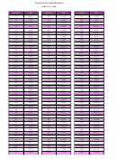 Pixels To Cm Conversion Chart
