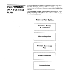 Agricultural Producers Business Plan Sample