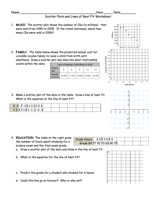 Scatter Plots And Lines Of Best Fit Worksheet Printable Pdf Download