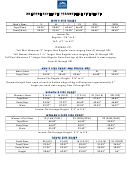 Coldpruf Base Layer Product Line Size Chart