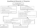 Quadrilateral Definitions For Kids Quadrilateral Fl...