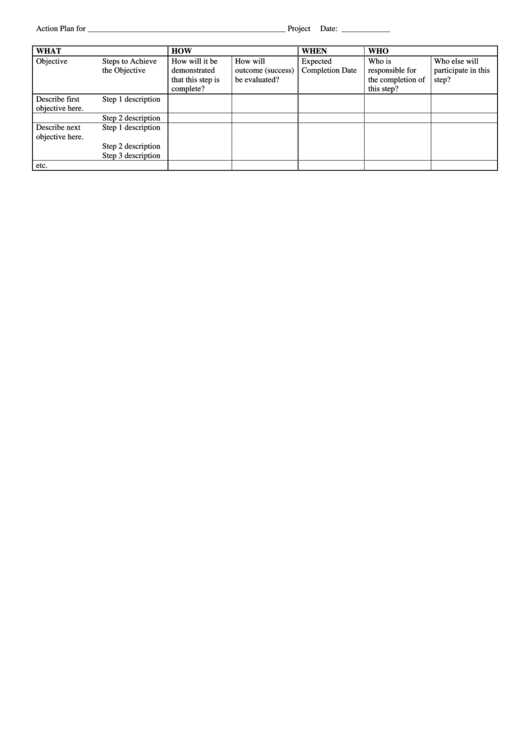 Sample Action Plan Template Printable pdf