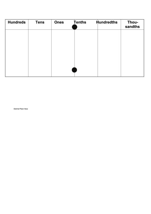 Decimal Place Value Template Printable pdf