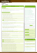 Symfony Cheat Sheet