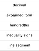 Math Facts Chart