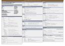 Symfony Admin Generator Reference Card