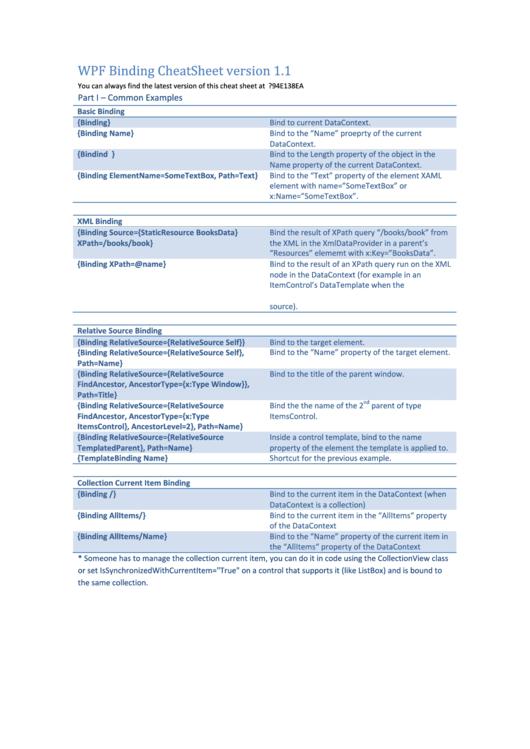 Wpf Binding Cheatsheet Version printable pdf download