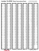 Anchor To Dmc Floss Conversion Chart