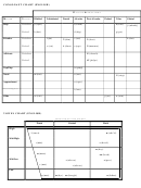 Consonant And Vowel Articulation Chart (english)