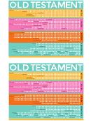 Old Testament Timeline Chart