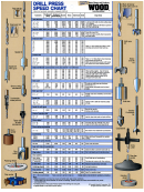 Drill Press Speed Chart