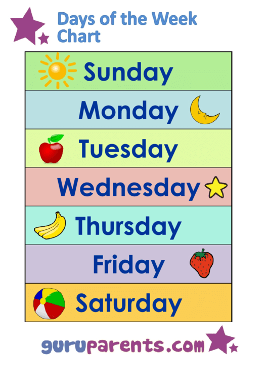 graphic regarding Days of the Week Printable identified as Times Of The 7 days Chart printable pdf obtain