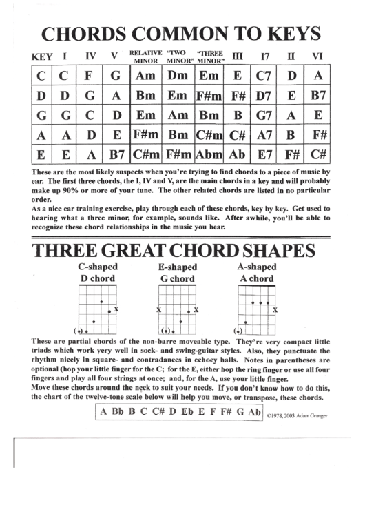 chord progression chart printable pdf download