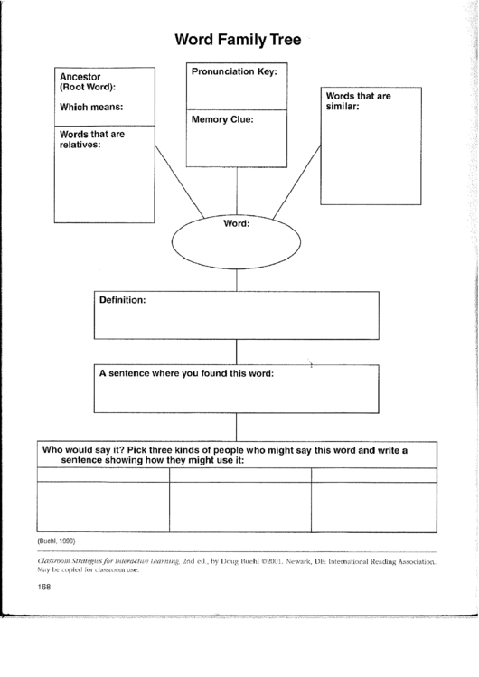 Top 11 Concept Map Templates Free To Download In Pdf Format