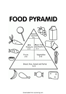 Food Pyramid Chart