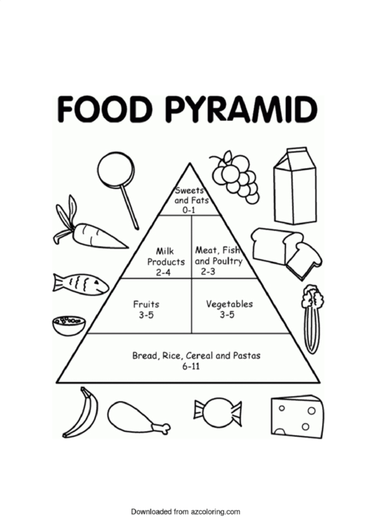 top food pyramid charts free to download in pdf format