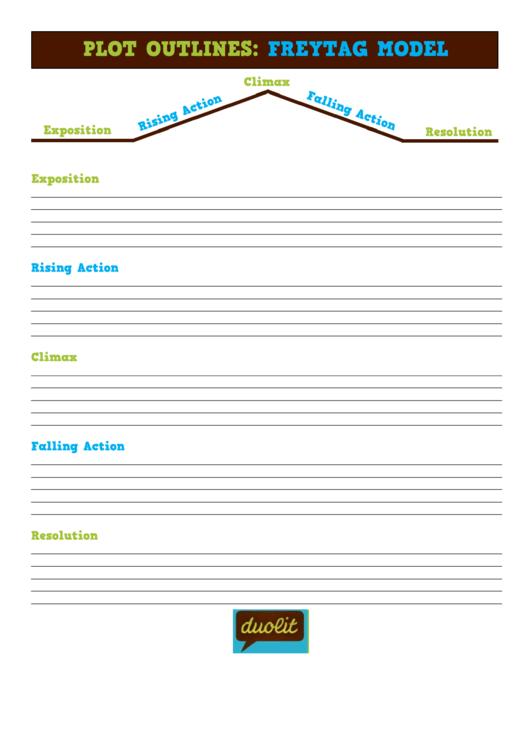 Plot Outline Template