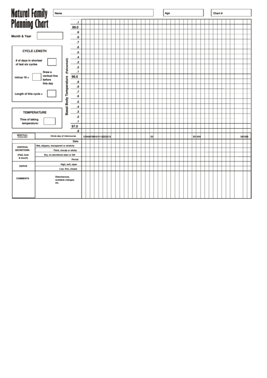 natural family planning chart printable pdf download