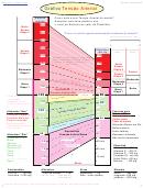 Portuguese Blood Pressure Chart