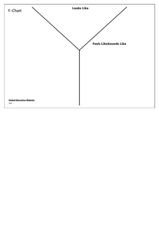 Y-Chart Template Printable pdf