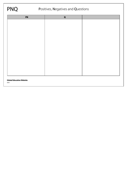 Positives, Negatives And Questions Chart Printable pdf