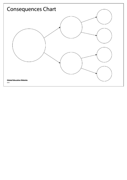 Consequences Chart Printable pdf
