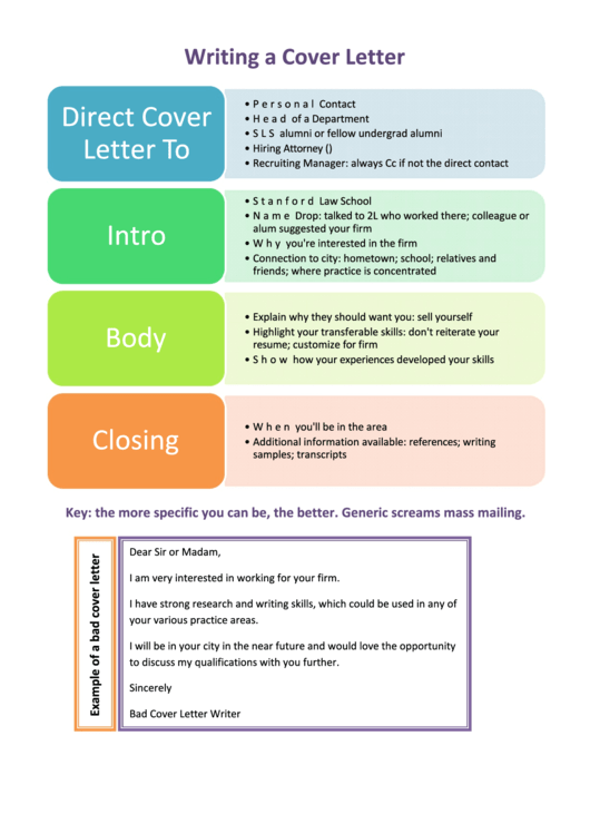 Writing A Cover Letter Printable pdf
