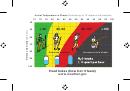 Urine Color Chart