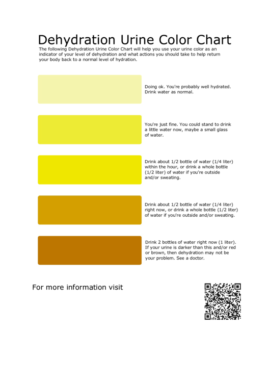 Dehydration Urine Color Chart printable pdf download
