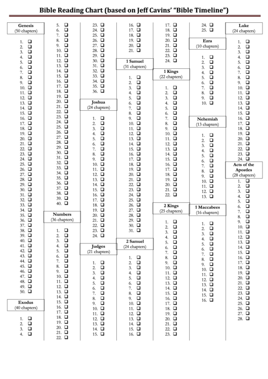 bible reading chart  based on jeff cavins u0026 39  bible timeline