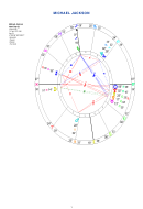 Michael's Birth Chart - Brisbane Goodwill