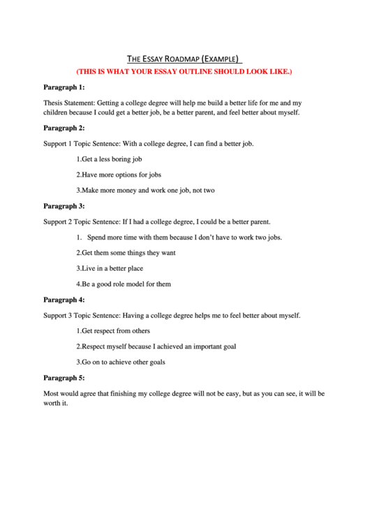 Blank Essay Roadmap Worksheet