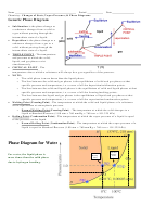 Chemistry - Changes Of State, Vapor Pressure, & Phase Diagrams Generic Phase Diagram