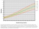 Gestational Age (weeks)