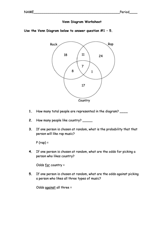 Venn Diagram Worksheet Template - Short printable pdf download
