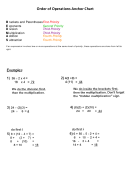 Order Of Operations Anchor Chart