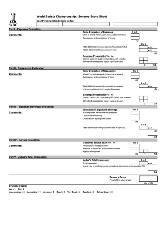 World Barista Championship Coffee Tasting Score Sheet