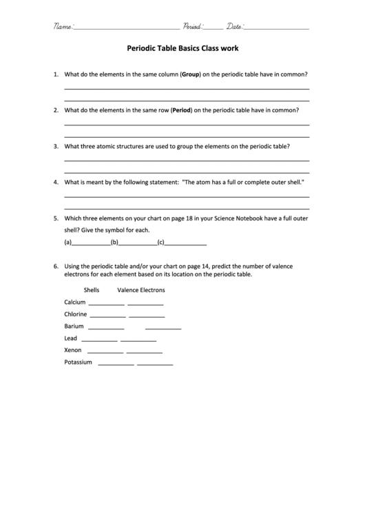 Periodic Table Basics Class Work