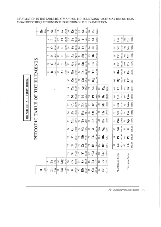 Periodic Table Chart Equations And Constants